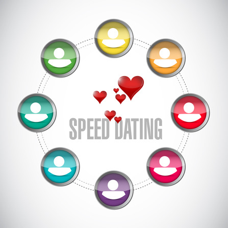 Speed dating or online dating