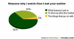 frabz-Reasons-why-I-watch-How-I-met-your-mother-To-find-out-who-the-mo-57fd23