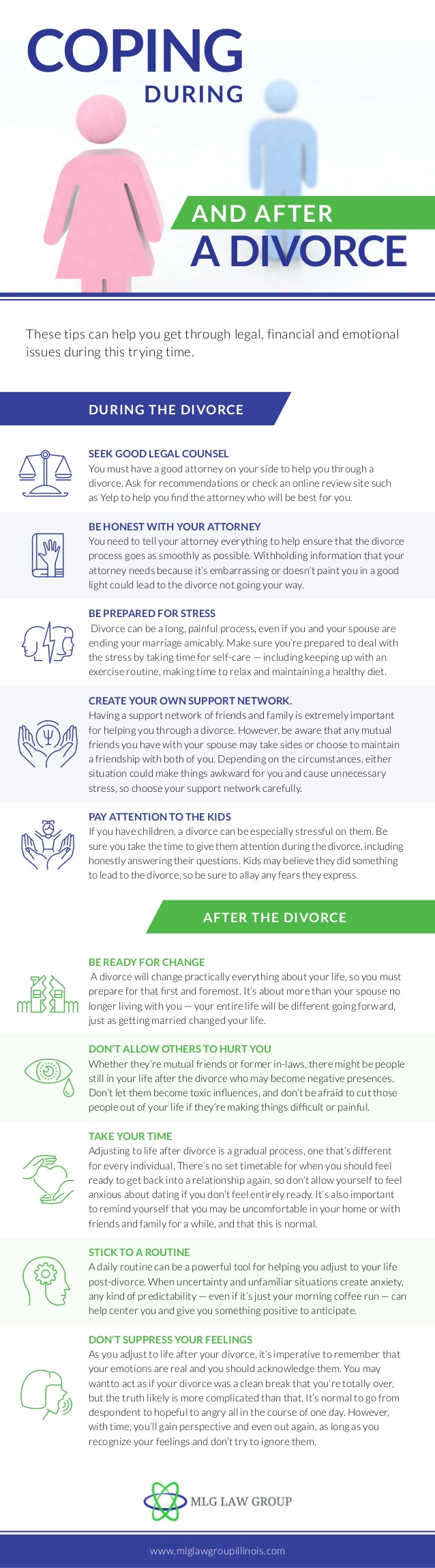 coping during a divorce infographic